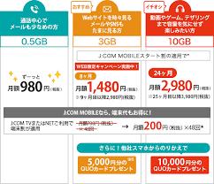 「JCOMモバイル 料金プラン」の画像検索結果